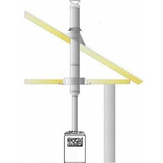 Комплект дымохода Стандарт 3 метра